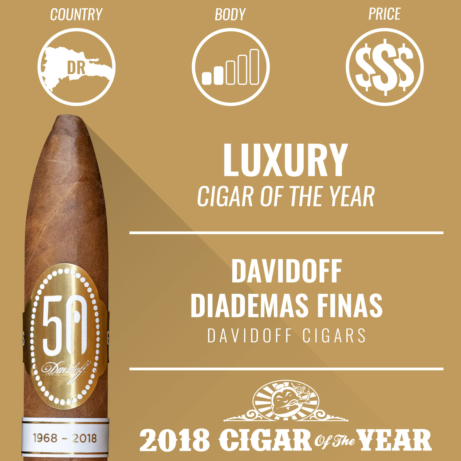 Davidoff Diademas Finas Luxury Cigar of the Year 2018
