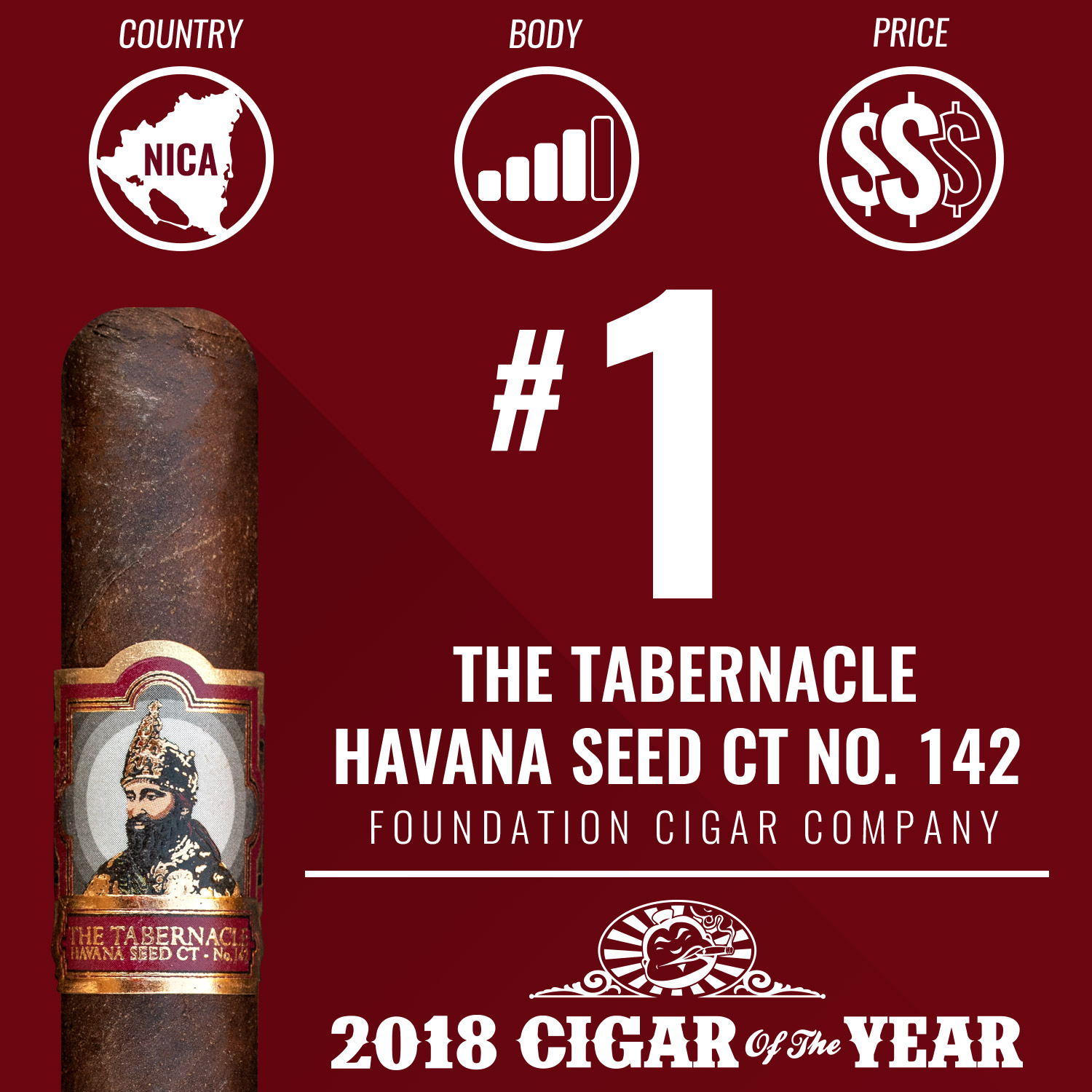 Foundation The Tabernacle Havana Seed CT No. 142 No. 1 Cigar of the Year 2018
