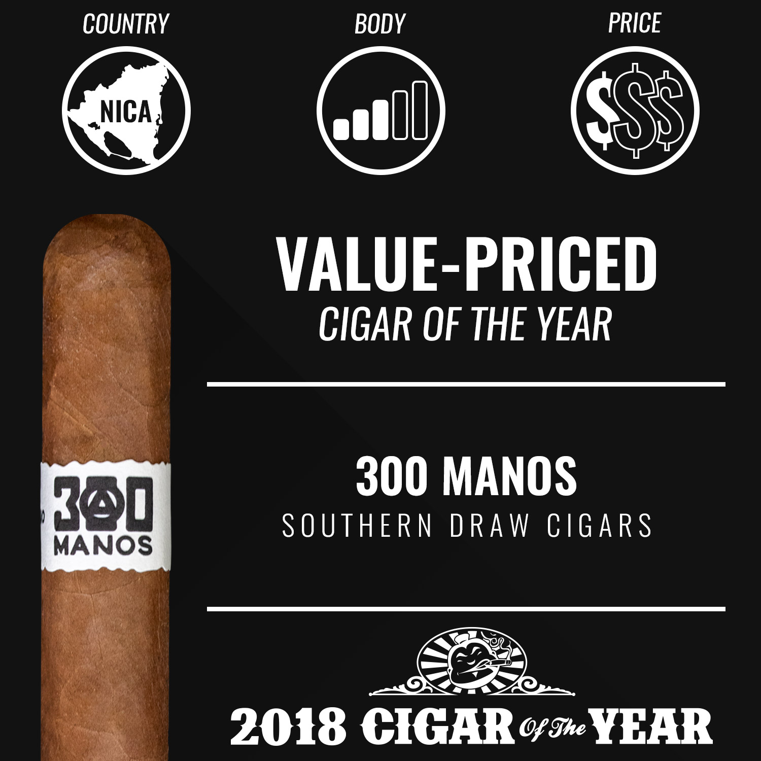 Southern Draw 300 Manos Habano Value-Priced Cigar of the Year 2018