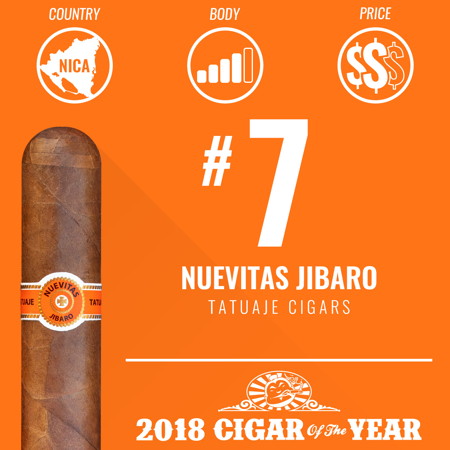 Tatuaje Nuevitas Jibaro No. 7 Cigar of the Year 2018