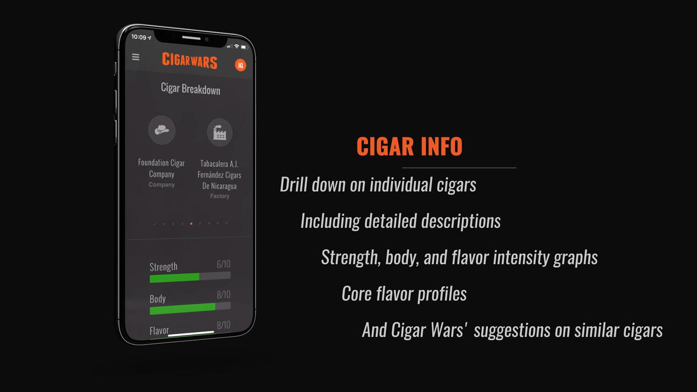 Cigar Wars Individual Cigars Information Graphic