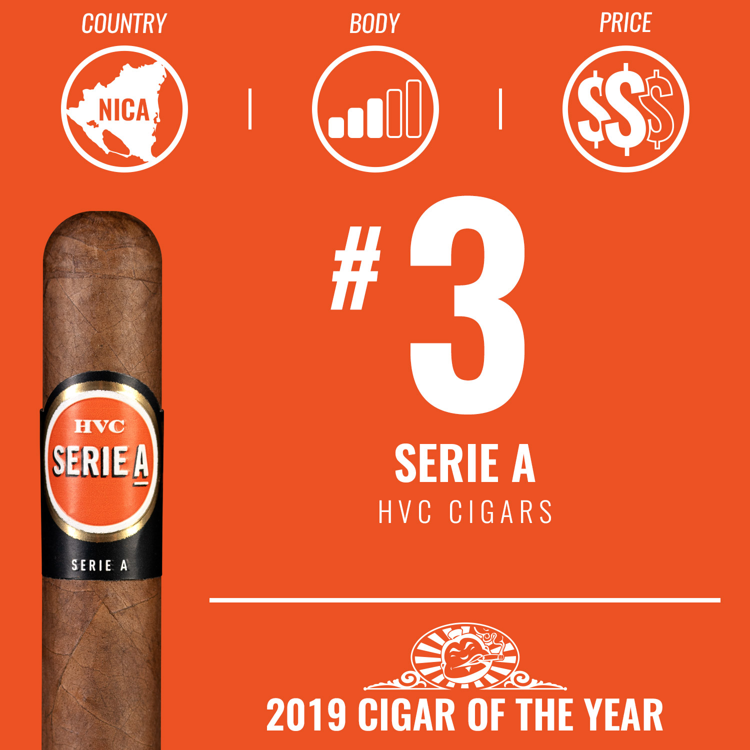 HVC Serie A No. 3 Cigar of the Year 2019