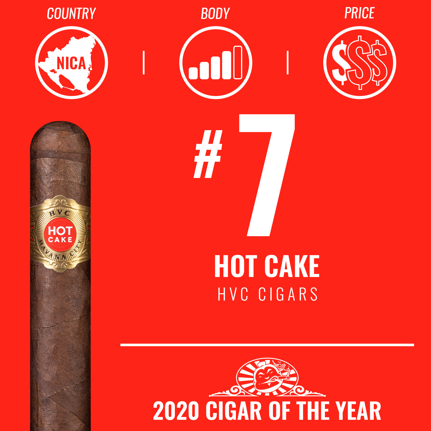 HVC Hot Cake No. 7 Cigar of the Year 2020