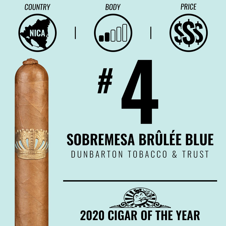 Dunbarton Sobremesa Brûlée Blue No. 4 Cigar of the Year 2020