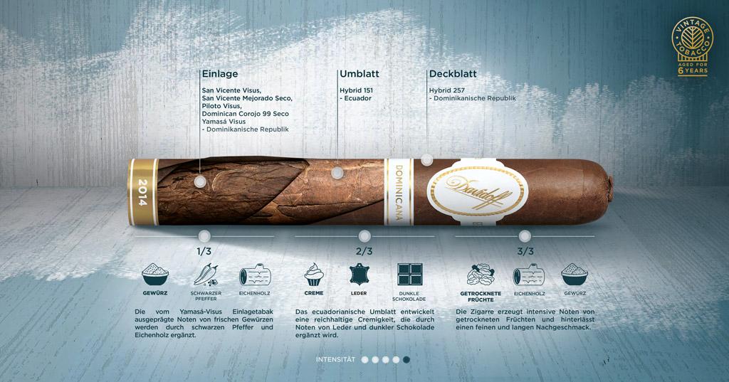 Davidoff Dominicana cigar blend
